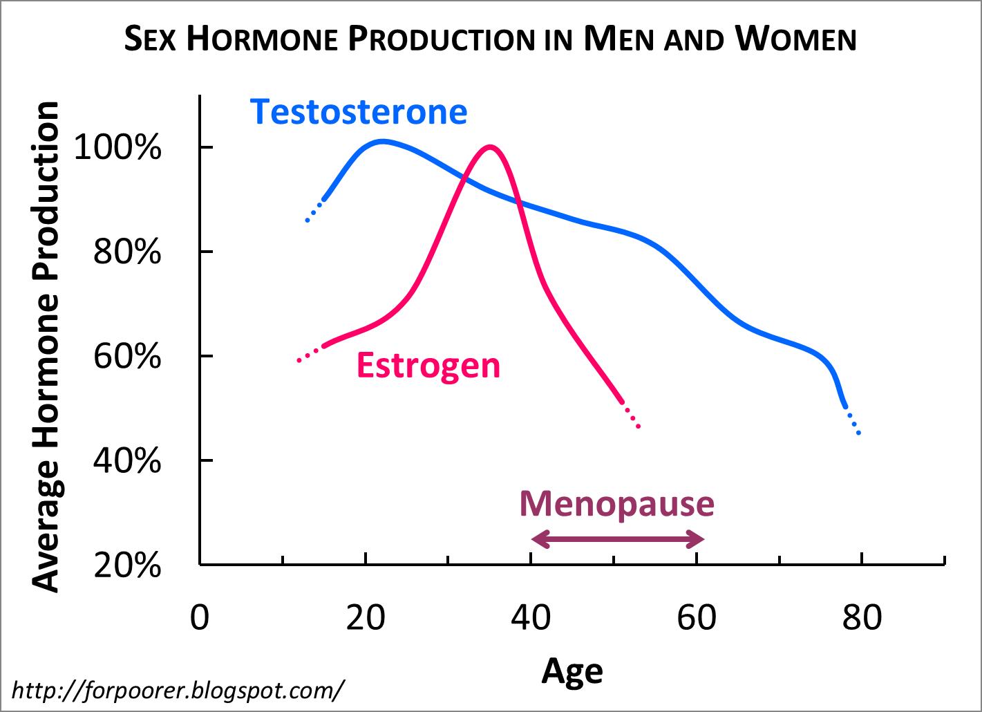 Ezeket érdemes tudni a növekedési hormon adásáról
