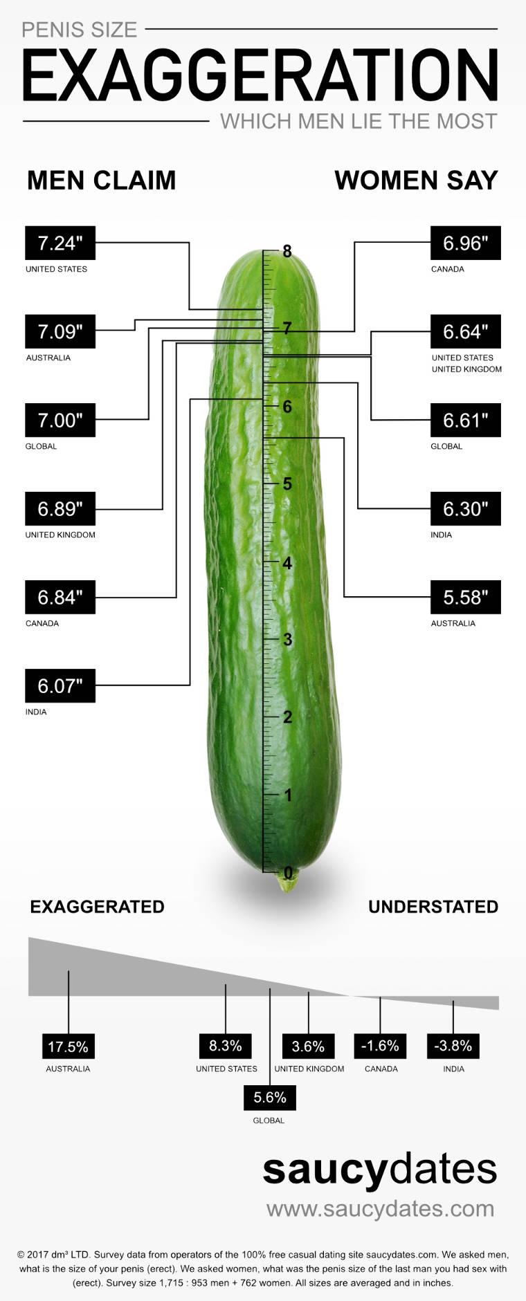 jelent egy nagy pénisz
